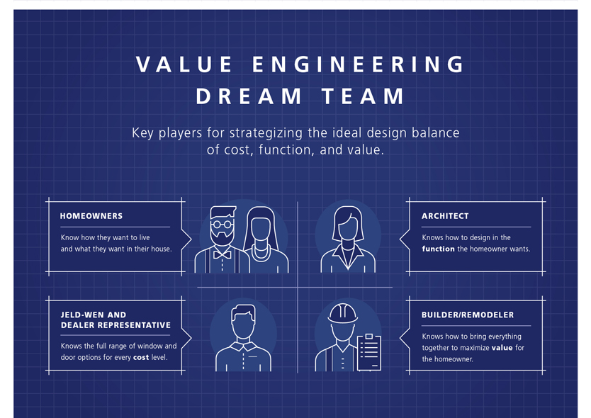 value_engineering_dream_team_graphic