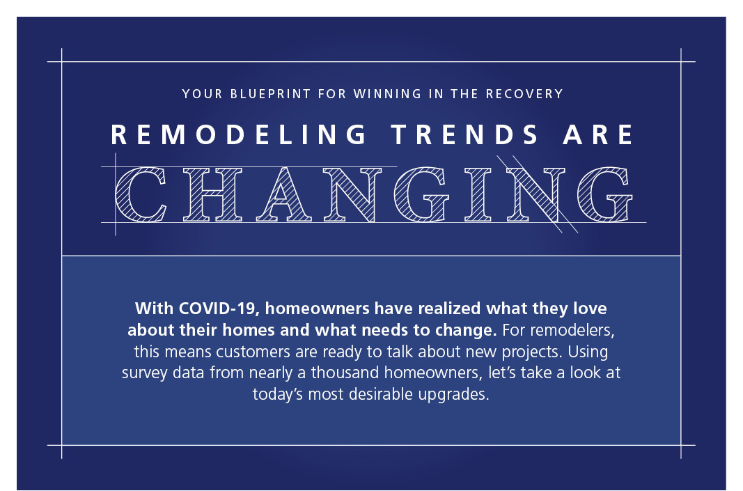 Remodeling trends are changing header