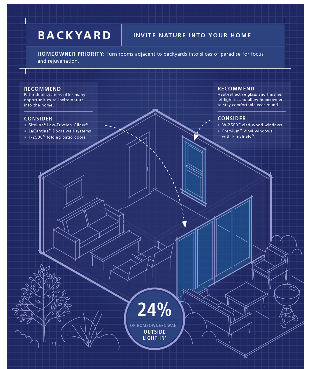 backyard_remodeling