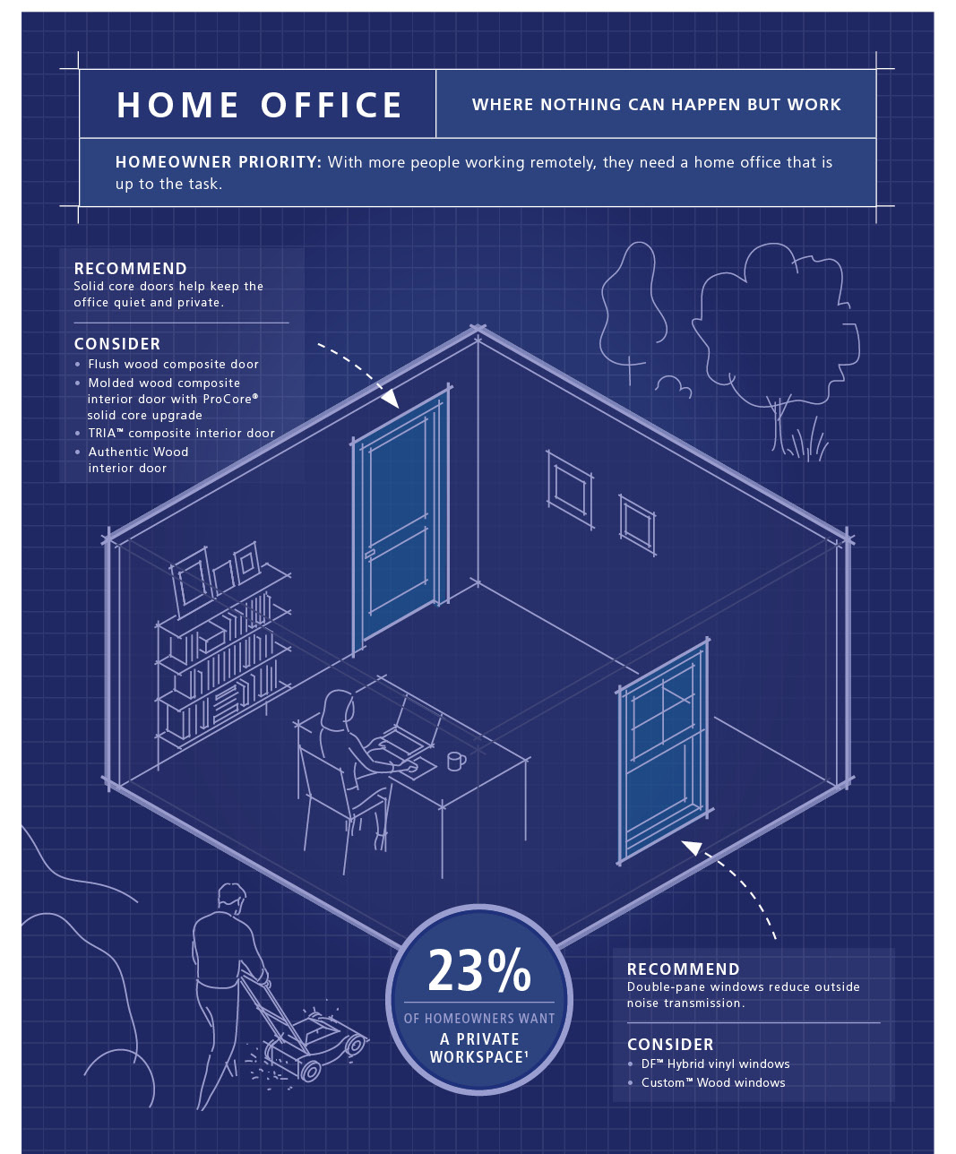 homeoffice_remodeling